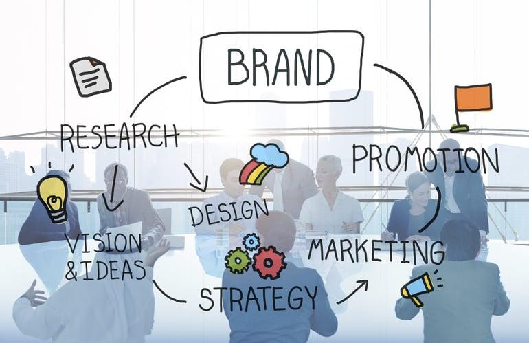 Creative Branding and Marketing Strategy