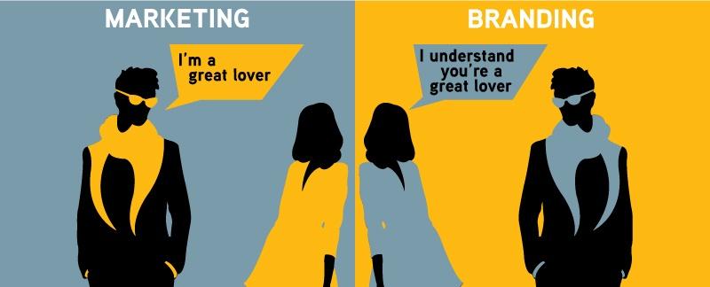 branding - vs - marketing