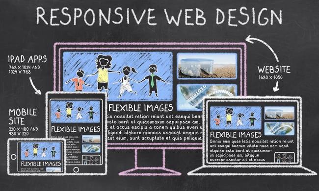 Responsive Website Design helps SEO